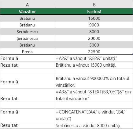 Exemple pf combinarea textului și a numerelor