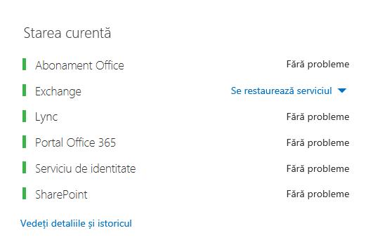 Tabloul de bord pentru Starea Office 365 cu toate soluțiile colorate în verde, cu excepția Exchange, care afișează Serviciu restaurat.