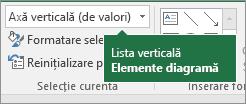 Diagramă elemente de listă verticală
