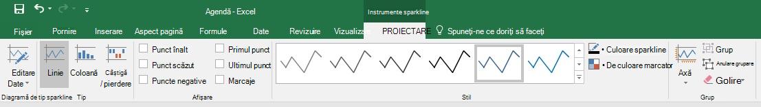 Instrumente diagrame sparkline