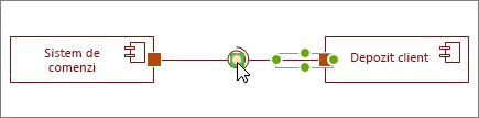 Necesare interfață formă conectată la interfața de furnizat