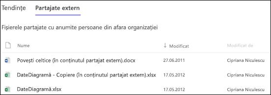 Utilizarea site-ului SharePoint Online - fișiere partajate extern