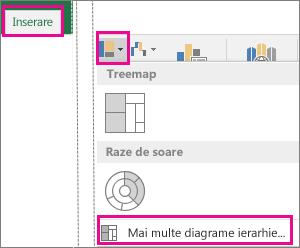 Tipul de diagramă boxplot pe fila Inserare din Office 2016 pentru Windows