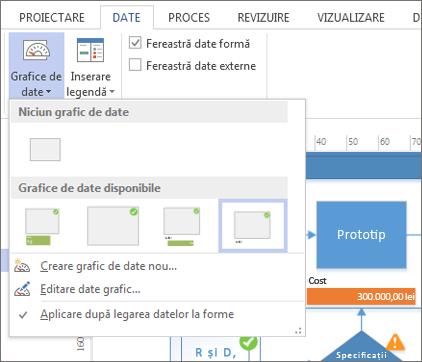 Fila Date, Grafice de date