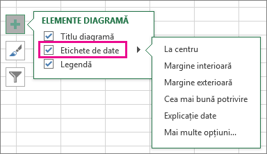 Elemente diagramă > Etichete de date > Opțiuni de etichetă