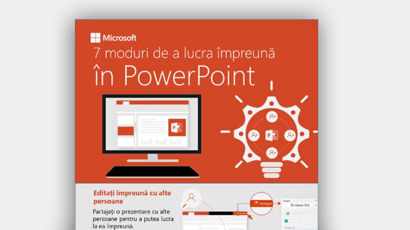 Grafic informativ cu 7 modalități de a lucra împreună în PowerPoint