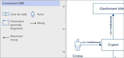 Comunicații UML tipar, exemplu forme pe pagina