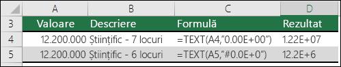Coduri de format pentru notația științifică