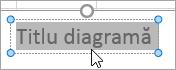 Selectați textul de titlu diagramă