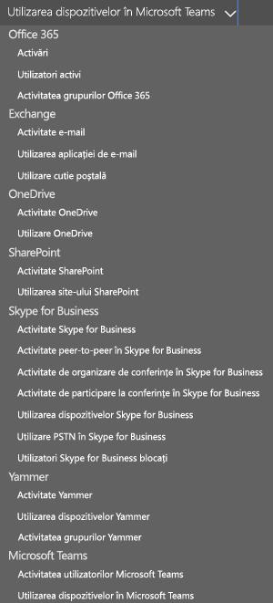 Selectați un raport - activitatea utilizatorilor Microsoft Teams.