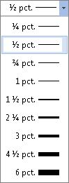 Dimensiunea bordurii tabelului