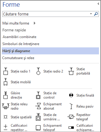 Captură de ecran cu panoul Forme pentru o diagramă de Inginerie electrică.