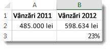 485.000 de lei în celula A2, 598.634 de lei în celula B2 și 23% în celula B3, diferența procentuală dintre cele două numere