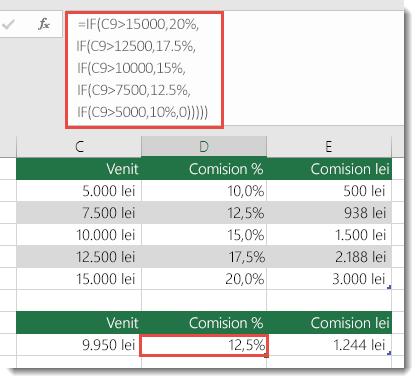 Formula din celula D9 este IF(C9>15000,20%,IF(C9>12500,17.5%,IF(C9>10000,15%,IF(C9>7500,12.5%,IF(C9>5000,10%,0)))))