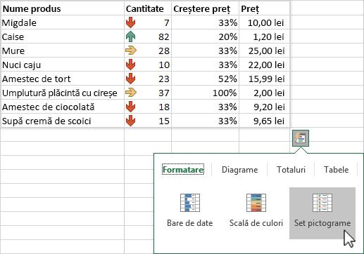 Utilizarea Analizei rapide pentru a evidenția datele