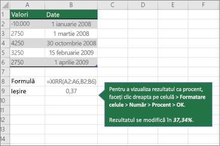 Un exemplu de funcția XIRR