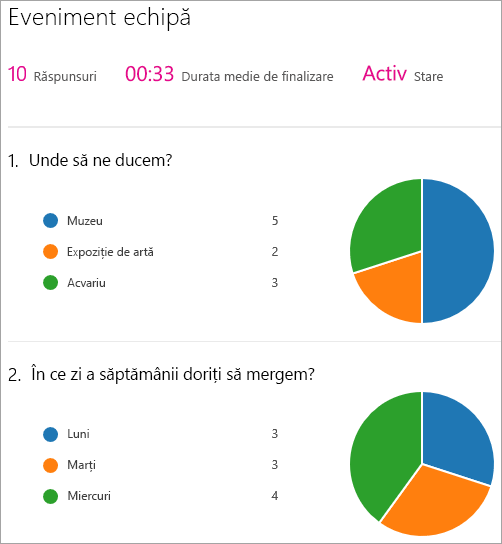 Afișați un rezumat al rezultatelor părții web Microsoft Forms.