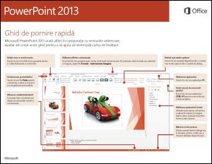Ghid de pornire rapidă PowerPoint 2013
