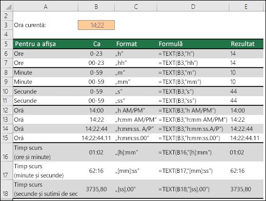 Formate de timp pentru ore, minute și secunde
