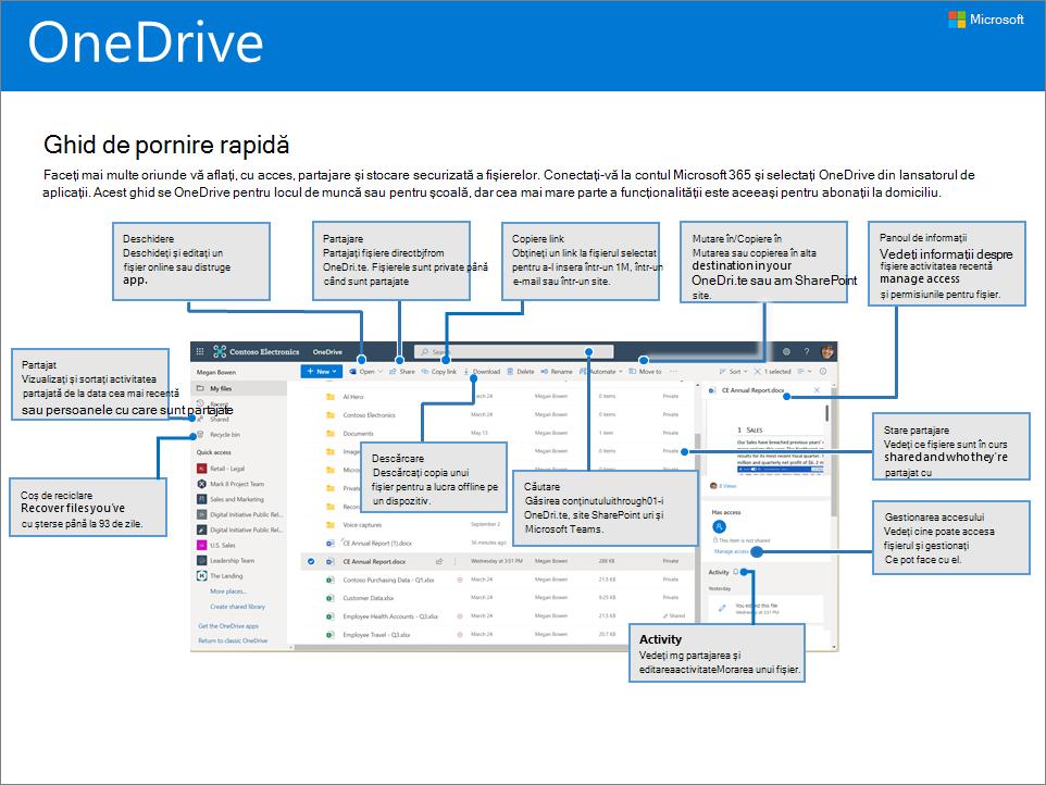 Ghid de pornire rapidă OneDrive