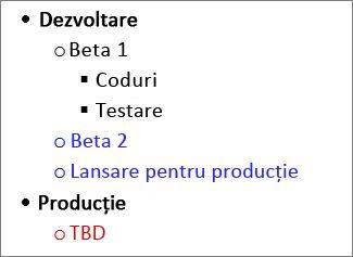 Activități schițate în imaginea Microsoft Word