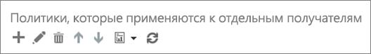 """Нажмите кнопку """"Создать"""", чтобы добавить политику для конкретных получателей электронной почты"""
