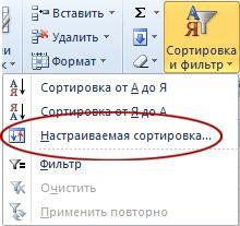 Пользовательская сортировка