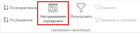 """Выделена кнопка """"Настраиваемая сортировка"""""""