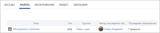 """Щелкните """"файлы"""", чтобы просмотреть все файлы, созданные пользователем"""