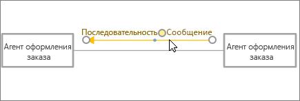Указатель, перемещающий фигуру в нужное место рядом с соединительной линией