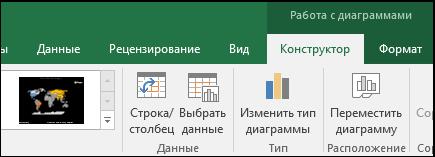 """Диаграмма Excel с картой: вкладка """"Работа с диаграммами"""" на ленте"""