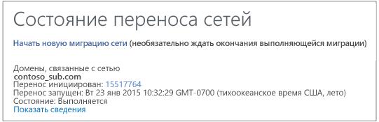 Снимок экрана: состояние переноса сетей— выполняется миграция сети Yammer