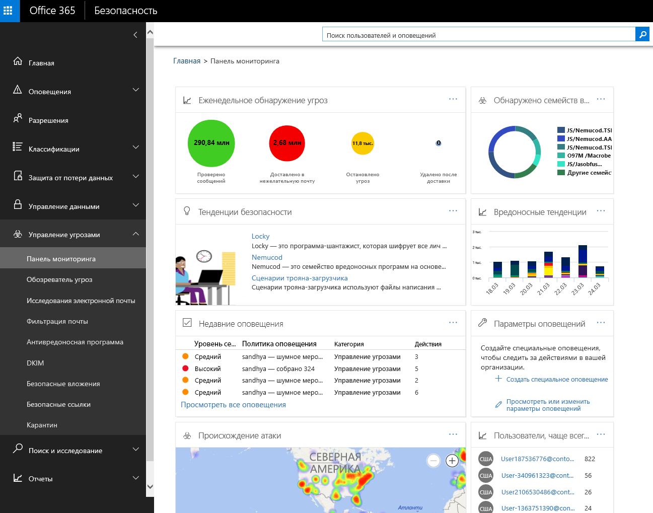 Снимок экрана: графики и диаграммы в сводке угроз для определенного клиента Office 365 на панели мониторинга Threat Intelligence