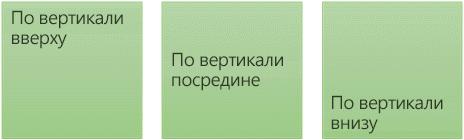 Три параметра вертикальное выравнивание текста: сверху, по середине или снизу