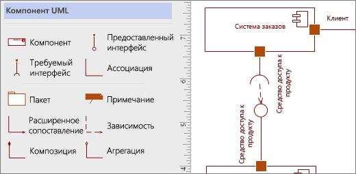 """Набор элементов """"Компоненты UML"""" и примеры фигур на странице"""