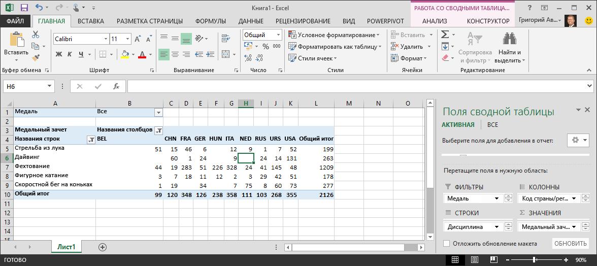 Обновленная сводная таблица