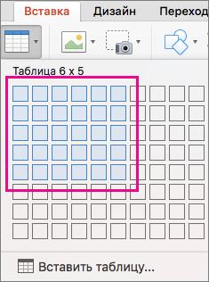 Вставка таблицы с сеткой