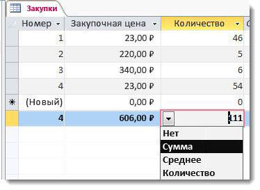 """Строка """"Итог"""" с функциями """"Сумма"""" и """"Количество значений"""""""