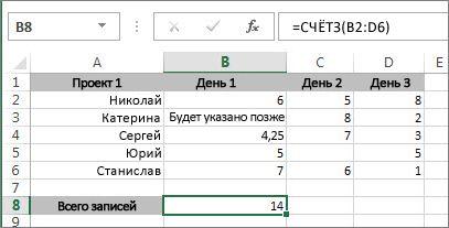 Функция СЧЁТЗ