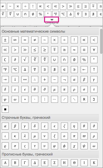 Список всех доступных символов уравнений