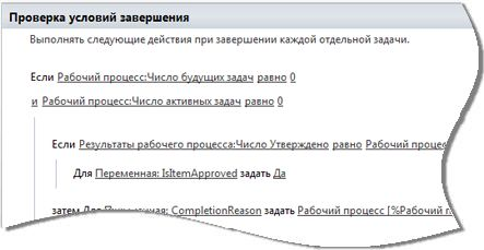 Рабочие процессы SharePoint Designer