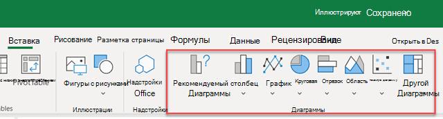 """Группа """"диаграммы"""" на вкладке """"Вставка"""" в Excel для Интернета."""