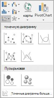 Щелкните стрелку рядом с точечными диаграммами