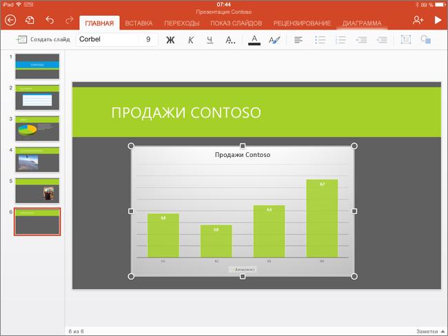 Диаграмма, вставленная в PowerPoint для iPad