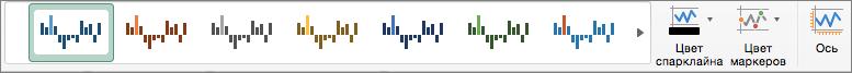 Параметры форматирования для спарклайнов