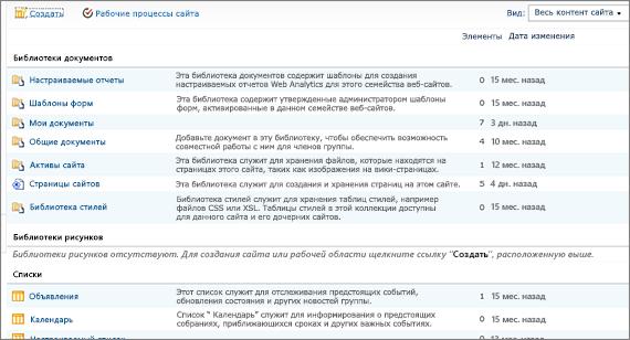 """Страница """"Весь контент сайта"""" в SharePoint2010"""