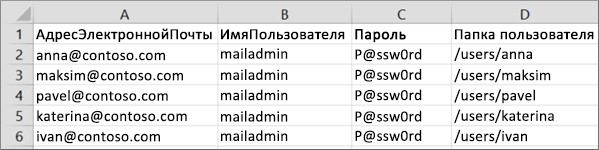 Образец файла миграции для Courier IMAP