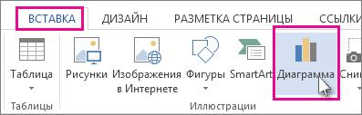 Часть вкладки 'Вставка' с кнопкой 'Диаграмма'