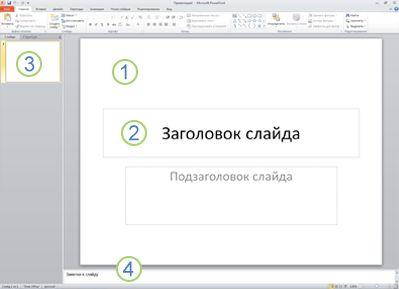 Рабочая область (обычный режим) PowerPoint 2010 с четырьмя областями.