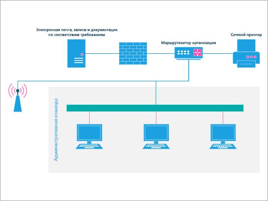 Основной сетевой шаблон для плана офисной сети.